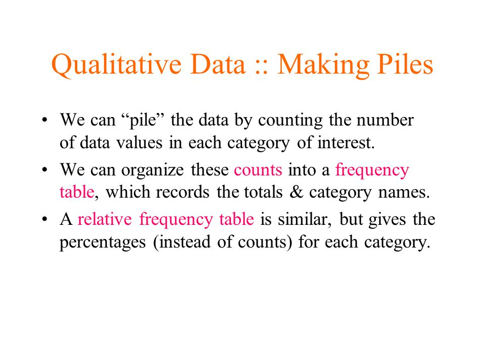"Qualitative Data :: Making Piles We can ""pile"" the data by counting the number of data values in each category of interest. We can organize these coun"