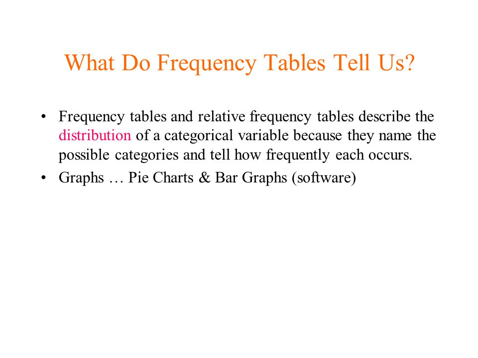 What Do Frequency Tables Tell Us.