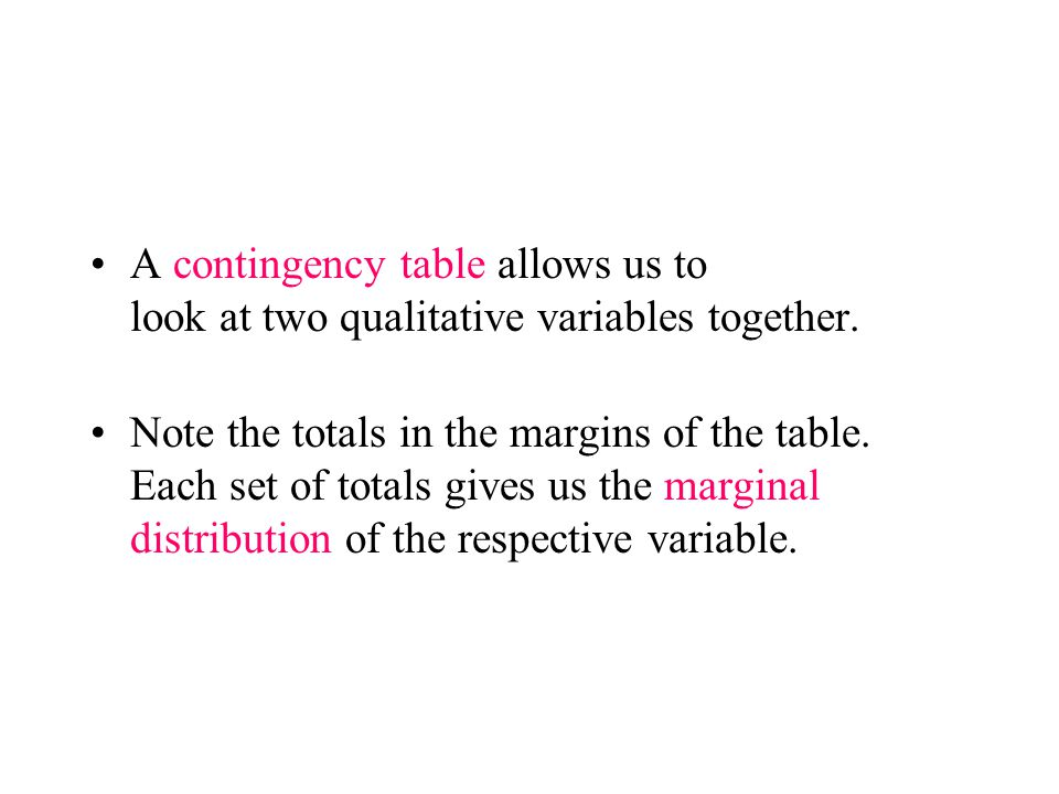 A contingency table allows us to look at two qualitative variables together.