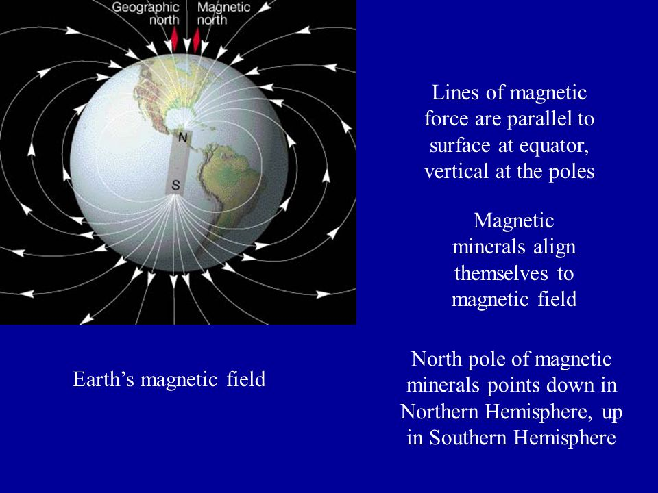 Slight Tangent So we can use magnetic minerals to tell what hemisphere a rock formed in (by whether north pole points up or down) and even what latitude it formed at (by how steep the angle with the Earth's surface is)
