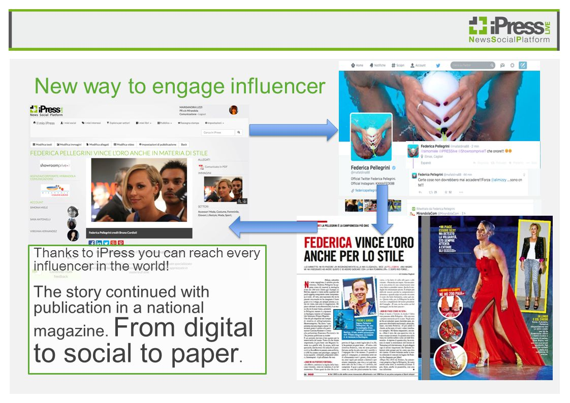 New way to engage influencer Thanks to iPress you can reach every influencer in the world.