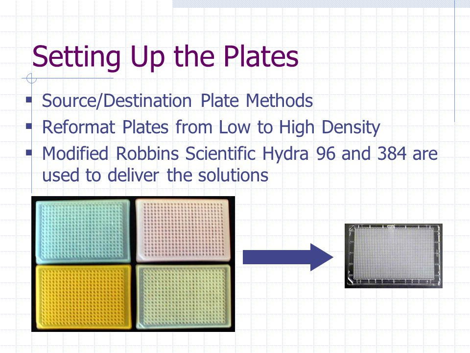 Setting Up the Plates  Source/Destination Plate Methods  Reformat Plates from Low to High Density  Modified Robbins Scientific Hydra 96 and 384 are used to deliver the solutions