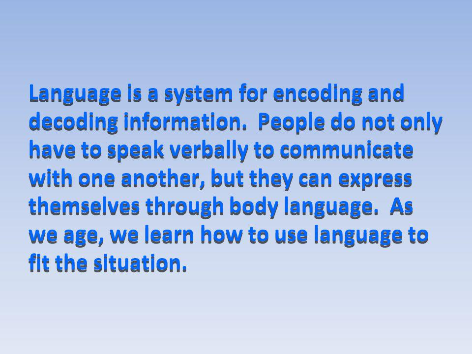 There are several interesting questions people are curious to know about language: -In what ways do we change the way we speak to fit a situation.