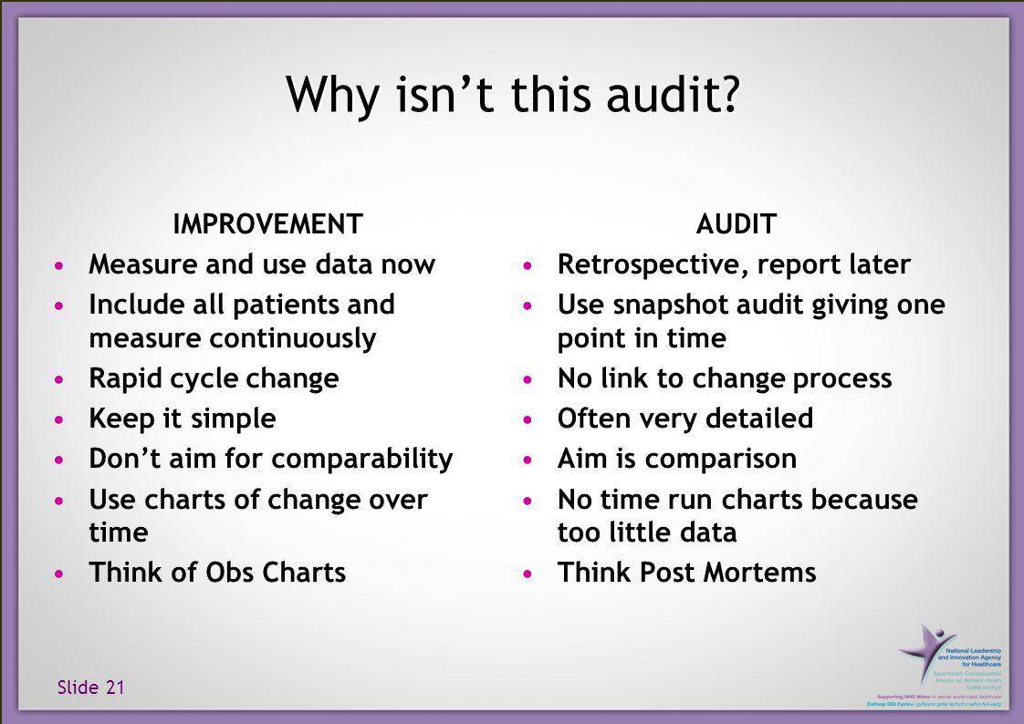 Slide 21 Why isn't this audit.