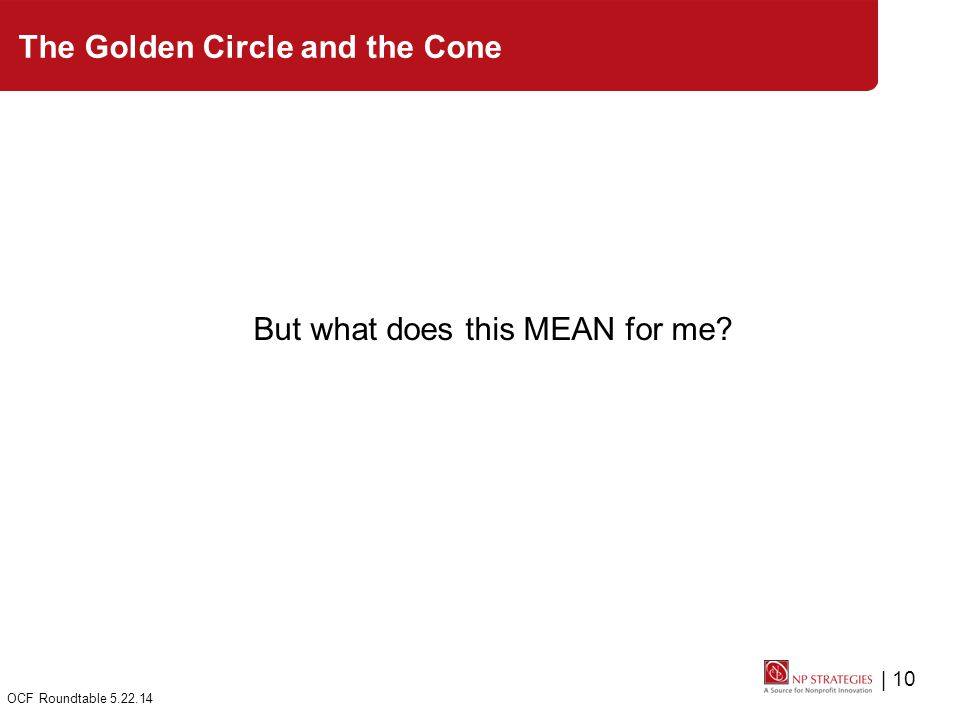| 10 OCF Roundtable 5.22.14 The Golden Circle and the Cone But what does this MEAN for me