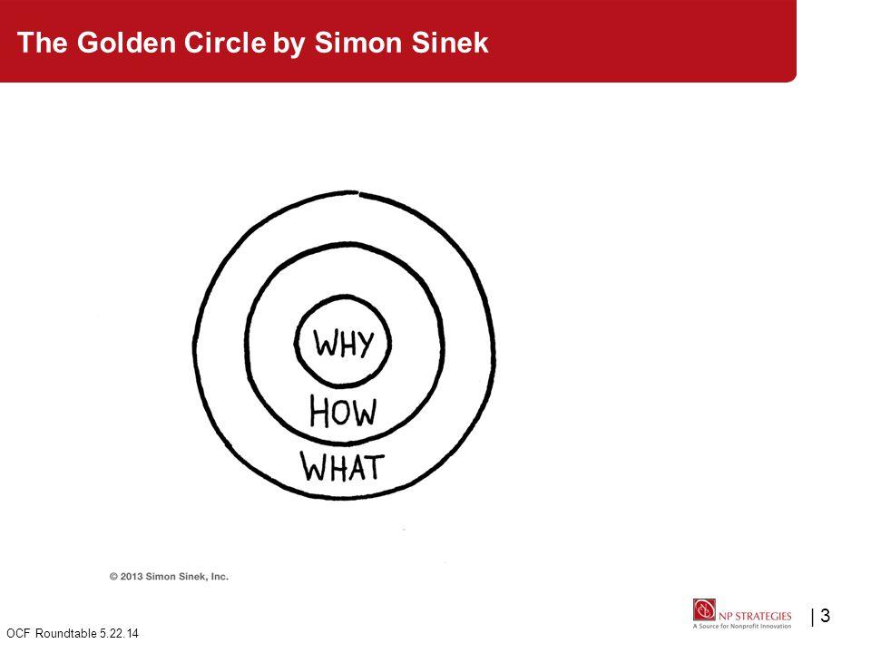 | 3 OCF Roundtable 5.22.14 The Golden Circle by Simon Sinek