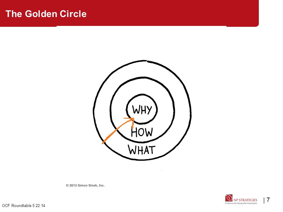 | 7 OCF Roundtable 5.22.14 The Golden Circle