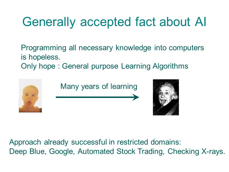Generally accepted fact about AI Programming all necessary knowledge into computers is hopeless.