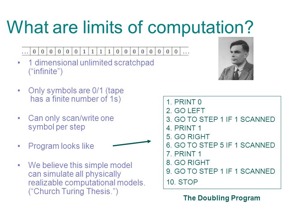 What are limits of computation.