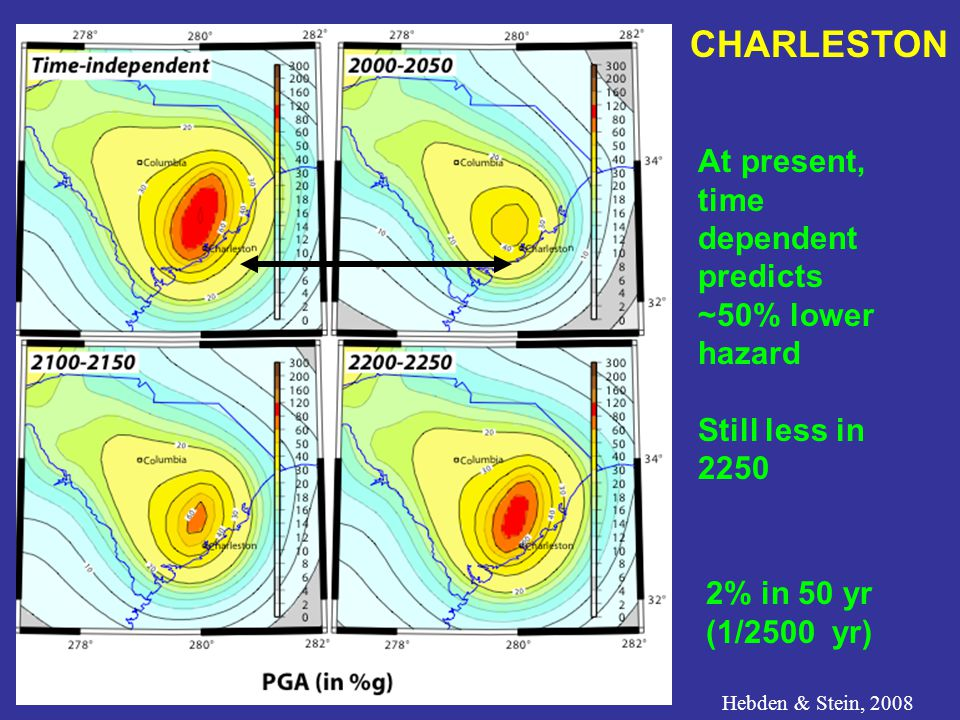 CHARLESTON 2% in 50 yr (1/2500 yr) Hebden & Stein, 2008 At present, time dependent predicts ~50% lower hazard Still less in 2250