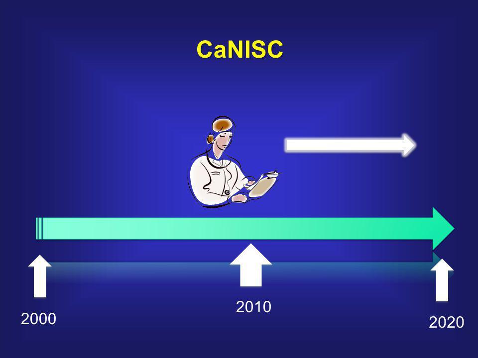 2010 CaNISC 2000 2020