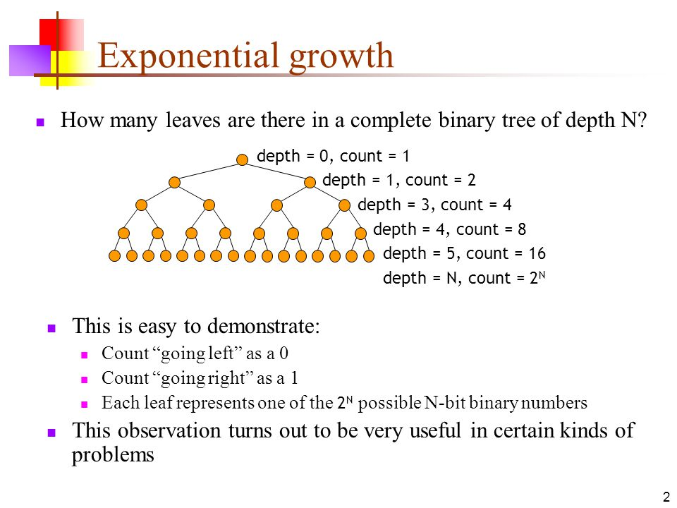 2 Exponential growth How many leaves are there in a complete binary tree of depth N.