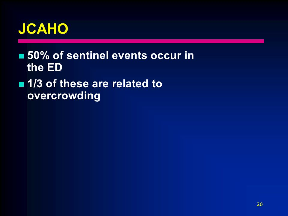 20 JCAHO 50% of sentinel events occur in the ED 1/3 of these are related to overcrowding