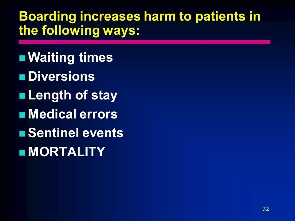 32 Boarding increases harm to patients in the following ways: Waiting times Diversions Length of stay Medical errors Sentinel events MORTALITY