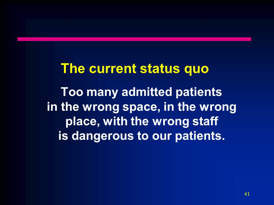41 The current status quo Too many admitted patients in the wrong space, in the wrong place, with the wrong staff is dangerous to our patients.