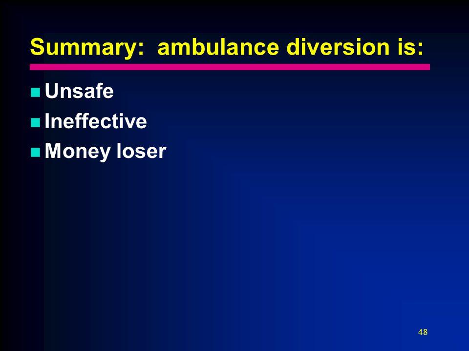 48 Summary: ambulance diversion is: Unsafe Ineffective Money loser