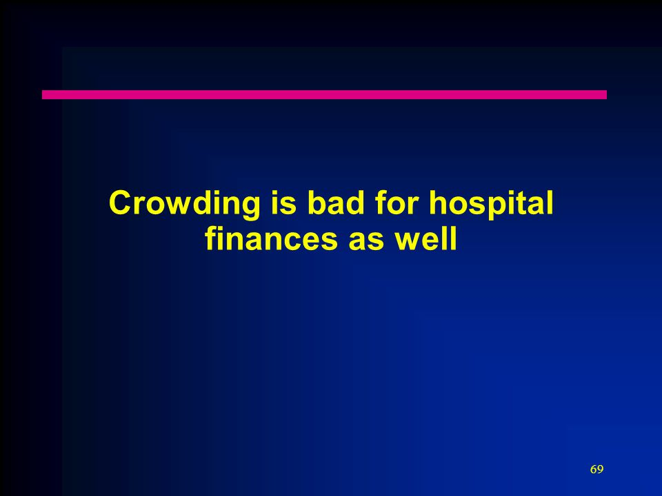 69 Crowding is bad for hospital finances as well