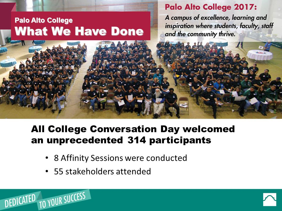 All College Conversation Day welcomed an unprecedented 314 participants 8 Affinity Sessions were conducted 55 stakeholders attended Palo Alto College What We Have Done
