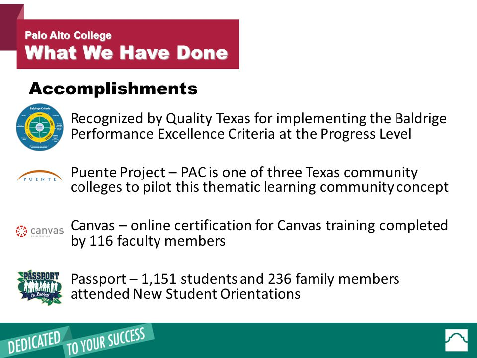 Accomplishments Recognized by Quality Texas for implementing the Baldrige Performance Excellence Criteria at the Progress Level Puente Project – PAC is one of three Texas community colleges to pilot this thematic learning community concept Canvas – online certification for Canvas training completed by 116 faculty members Passport – 1,151 students and 236 family members attended New Student Orientations Palo Alto College What We Have Done