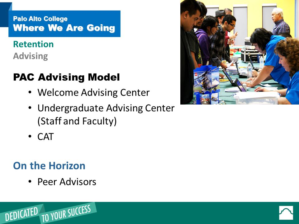 PAC Advising Model Welcome Advising Center Undergraduate Advising Center (Staff and Faculty) CAT On the Horizon Peer Advisors Retention Advising Palo Alto College Where We Are Going