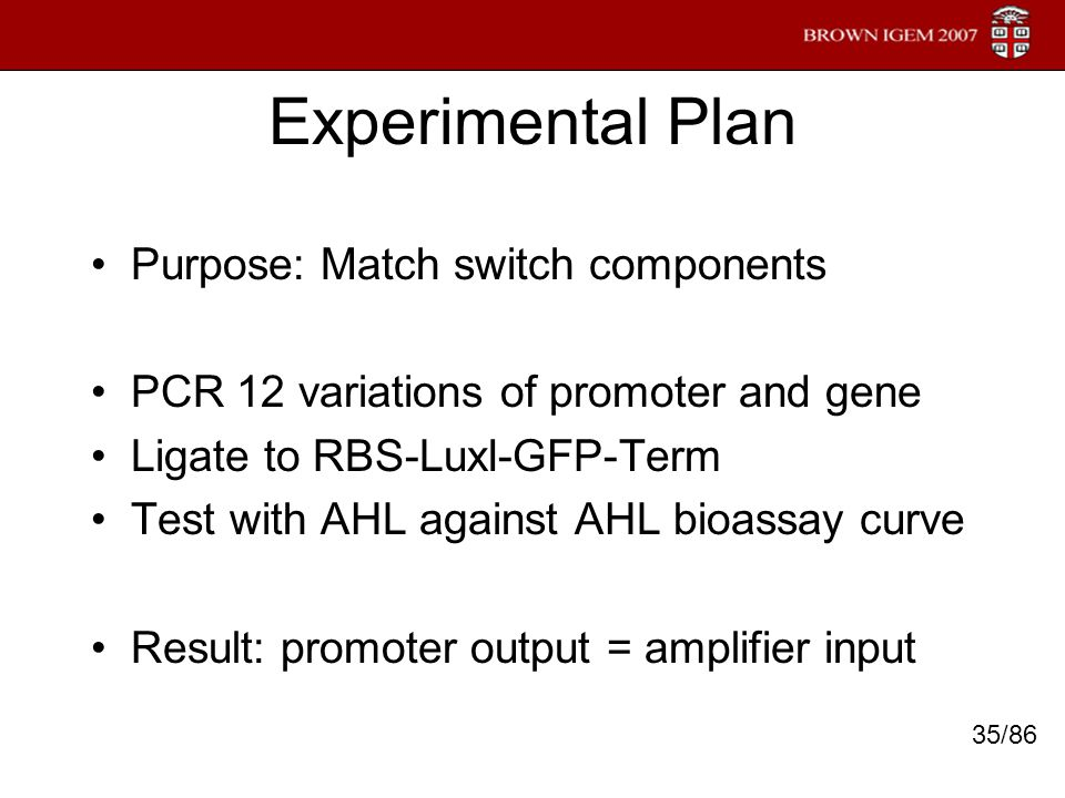 Experimental Plan Purpose: Match switch components PCR 12 variations of promoter and gene Ligate to RBS-LuxI-GFP-Term Test with AHL against AHL bioass