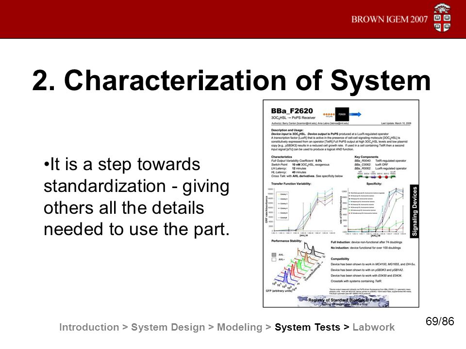 2. Characterization of System It is a step towards standardization - giving others all the details needed to use the part. Introduction > System Desig
