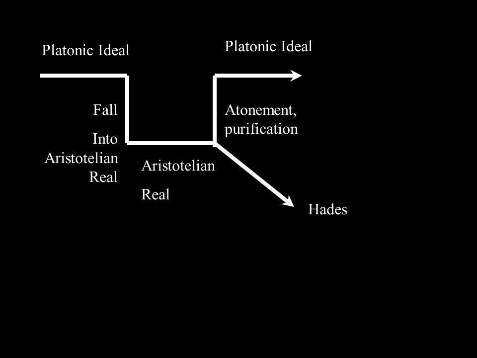 Hades Atonement, purification Aristotelian Real Fall Into Aristotelian Real Platonic Ideal