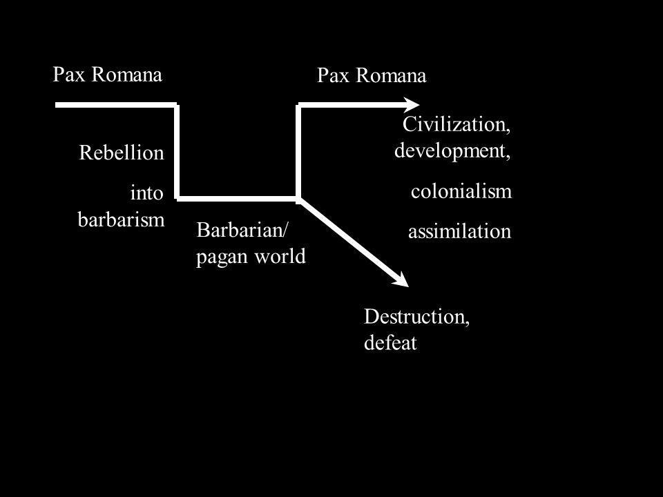 Destruction, defeat Civilization, development, colonialism assimilation Barbarian/ pagan world Rebellion into barbarism Pax Romana