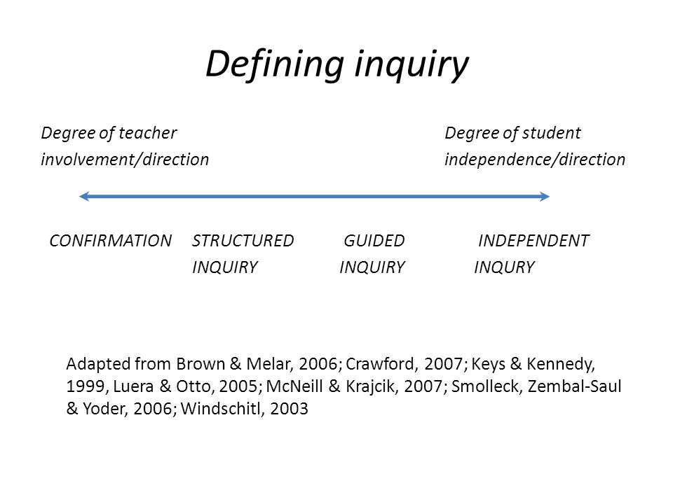 Conceptualizing and characterizing inquiry Abilities Continuum of how Cohorts I, II, and III characterize inquiry Naïve Informed Characterizing inquiry I (pre & post) via tasksII (pre &post) III (pre & post) Characterizing inquiryI (pre & post) via lesson plansII (pre & post) III (pre) III (post) Characterizing inquiryI (pre) I (post) via on line assessment II (pre) II (post) III(pre)III(post)