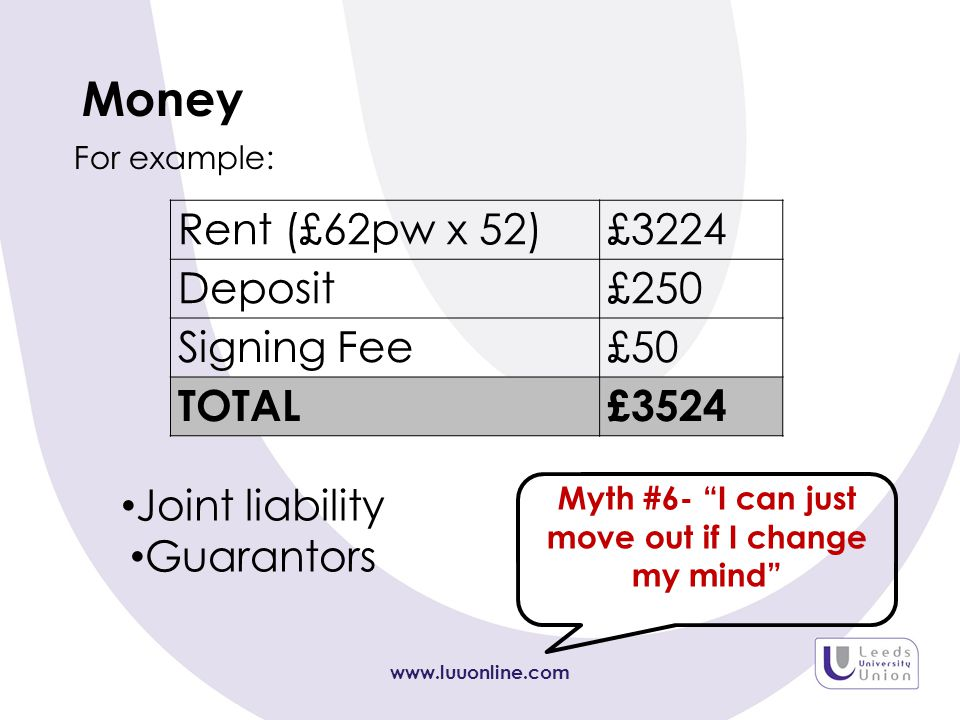 Money www.luuonline.com Rent (£62pw x 52)£3224 Deposit£250 Signing Fee£50 TOTAL£3524 Joint liability Guarantors For example: Myth #6- I can just move out if I change my mind
