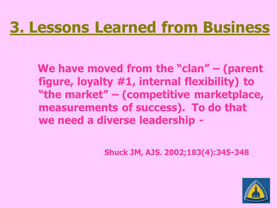 "3. Lessons Learned from Business We have moved from the ""clan"" – (parent figure, loyalty #1, internal flexibility) to ""the market"" – (competitive mark"