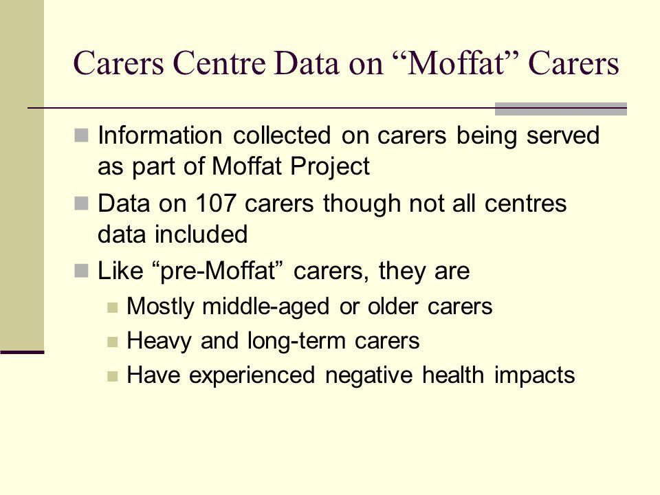 "Carers Centre Data on ""Moffat"" Carers Information collected on carers being served as part of Moffat Project Data on 107 carers though not all centres"