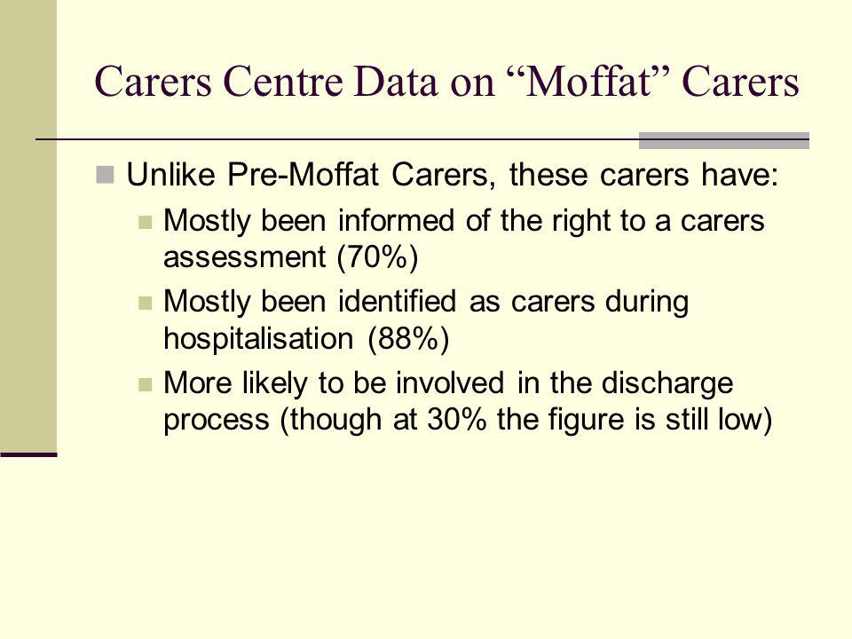 "Carers Centre Data on ""Moffat"" Carers Unlike Pre-Moffat Carers, these carers have: Mostly been informed of the right to a carers assessment (70%) Most"