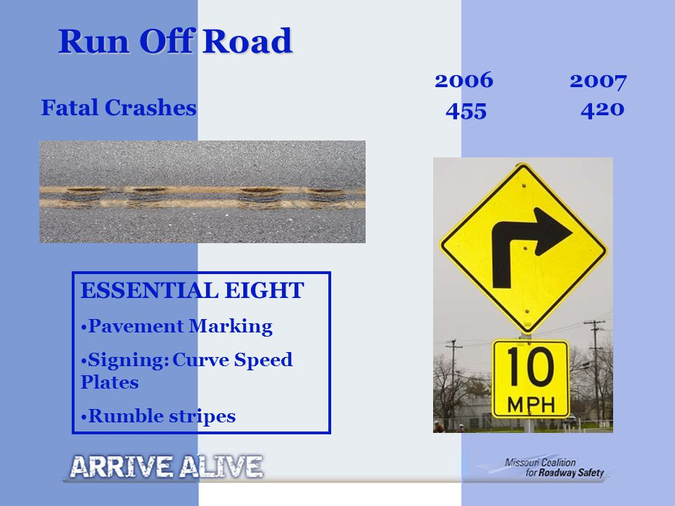 Run Off Road Fatal Crashes455420 ESSENTIAL EIGHT Pavement Marking Signing: Curve Speed Plates Rumble stripes 20062007