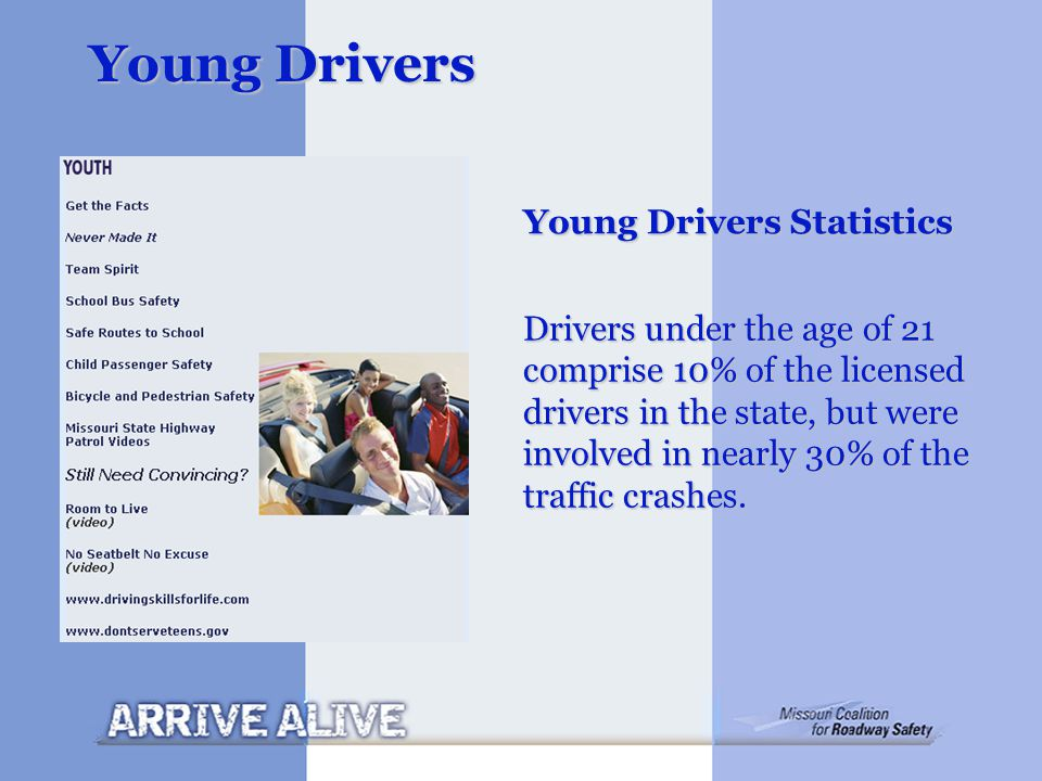 Young Drivers Statistics Drivers under the age of 21 comprise 10% of the licensed drivers in the state, but were involved in nearly 30% of the traffic crashes.