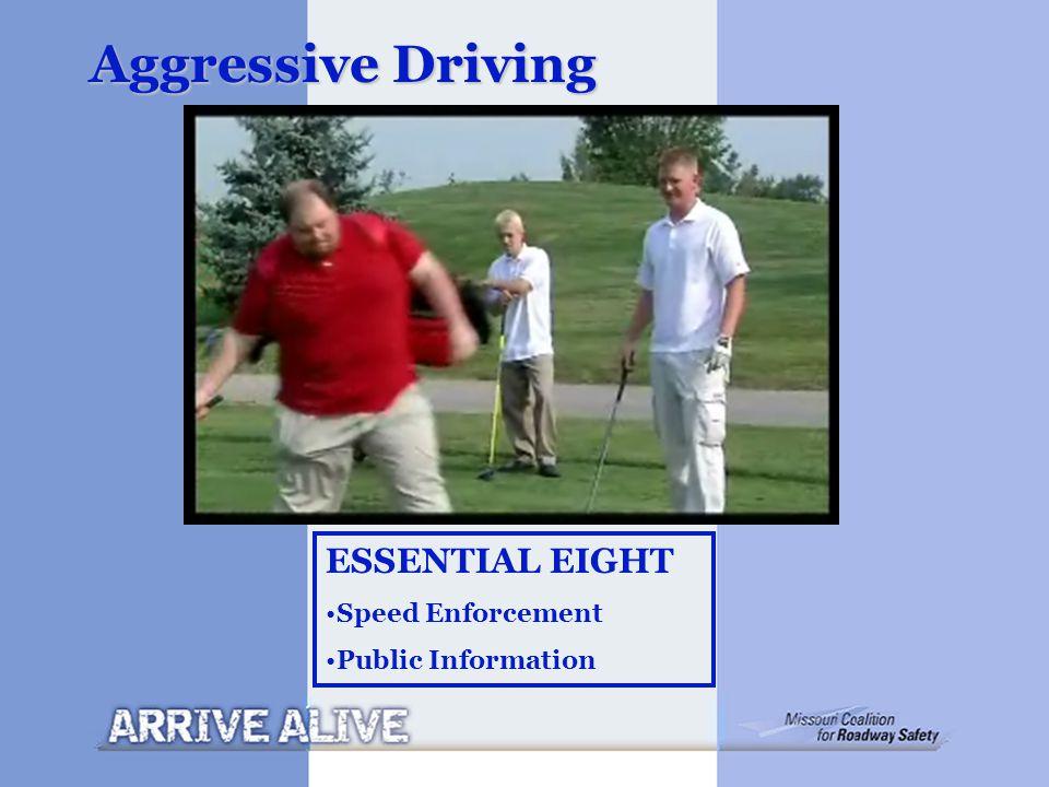 Aggressive Driving ESSENTIAL EIGHT Speed Enforcement Public Information
