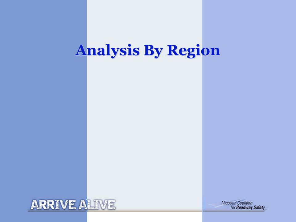 Analysis By Region