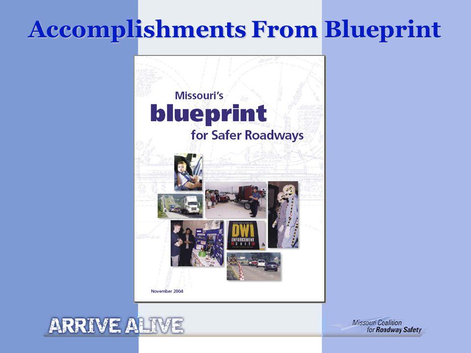 Accomplishments From Blueprint