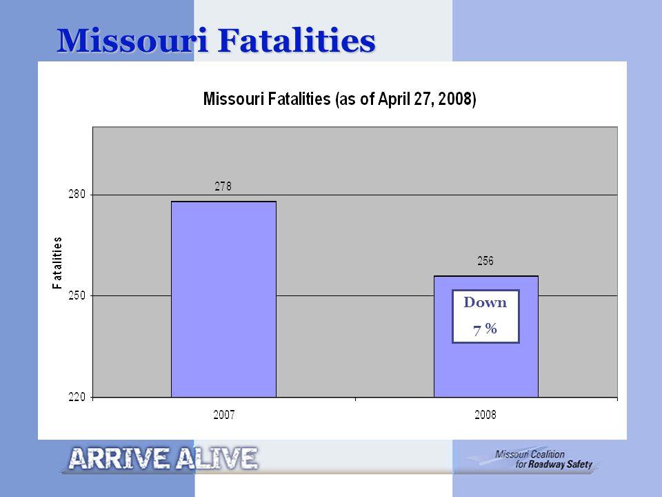 Missouri Fatalities Down 7 %
