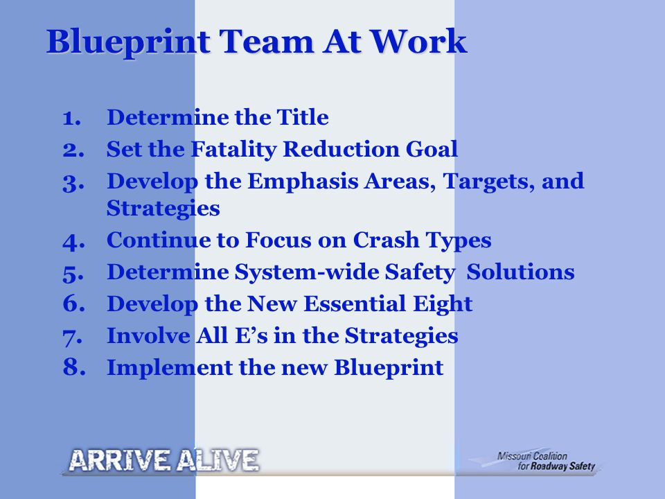 Blueprint Team At Work 1. Determine the Title 2. Set the Fatality Reduction Goal 3.