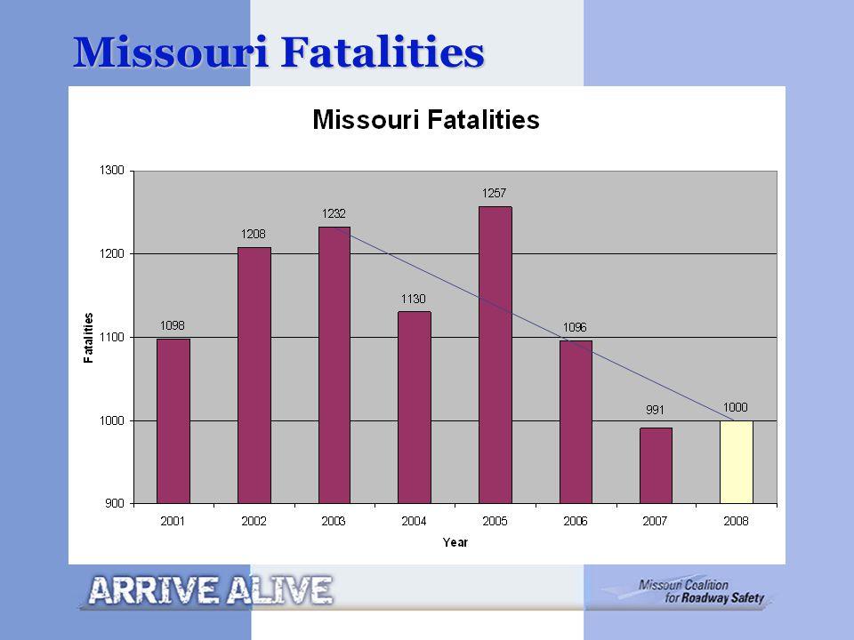 Missouri Fatalities