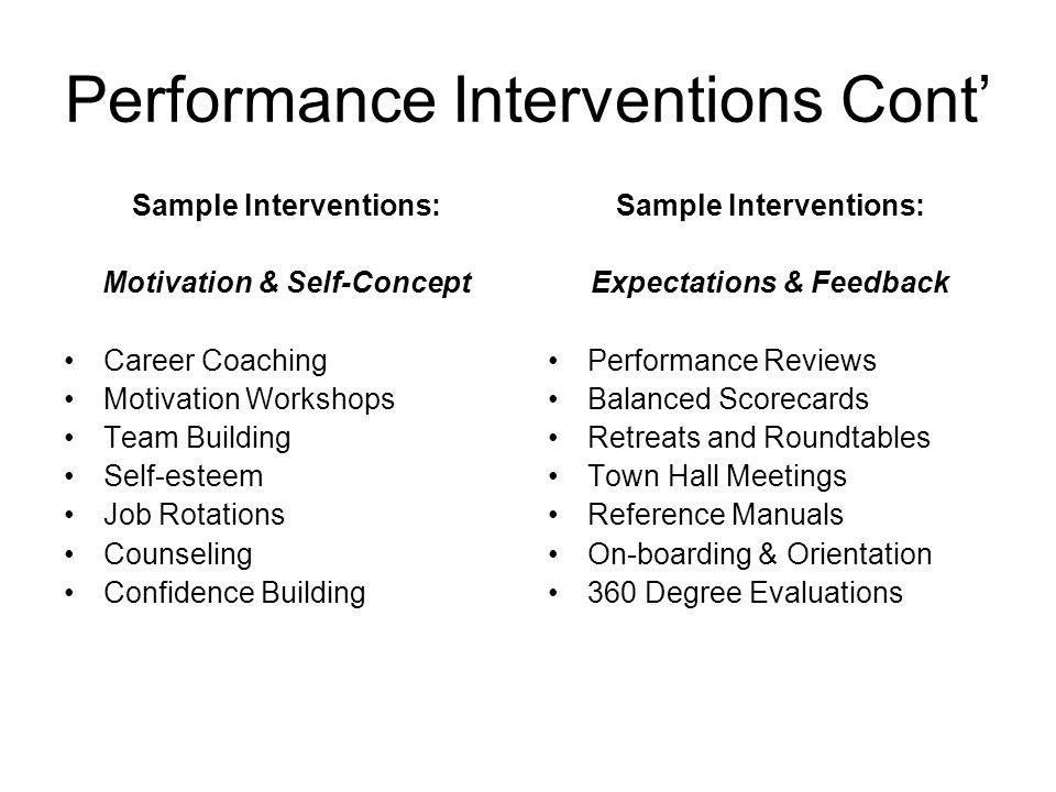 Performance Interventions Cont' Sample Interventions: Motivation & Self-Concept Career Coaching Motivation Workshops Team Building Self-esteem Job Rotations Counseling Confidence Building Sample Interventions: Expectations & Feedback Performance Reviews Balanced Scorecards Retreats and Roundtables Town Hall Meetings Reference Manuals On-boarding & Orientation 360 Degree Evaluations