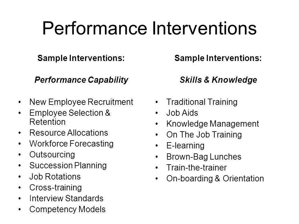 Performance Interventions Sample Interventions: Performance Capability New Employee Recruitment Employee Selection & Retention Resource Allocations Workforce Forecasting Outsourcing Succession Planning Job Rotations Cross-training Interview Standards Competency Models Sample Interventions: Skills & Knowledge Traditional Training Job Aids Knowledge Management On The Job Training E-learning Brown-Bag Lunches Train-the-trainer On-boarding & Orientation