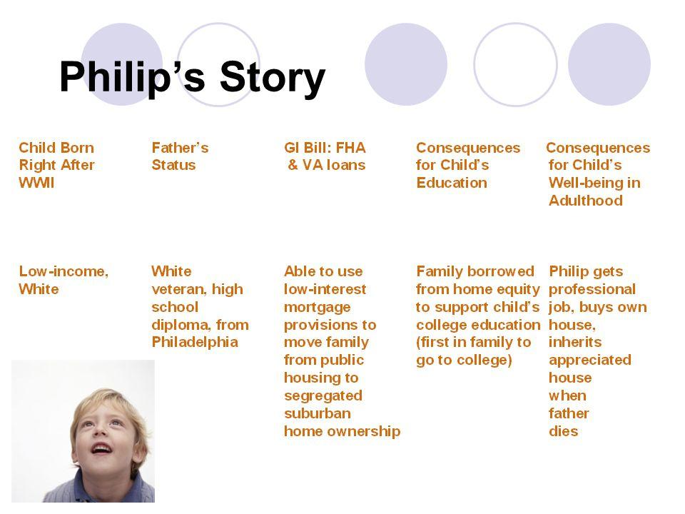 Philip's Story