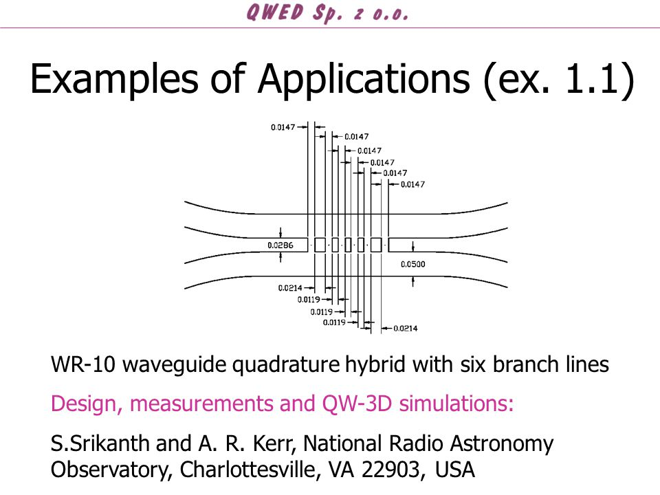 Examples of Applications (ex. 1.1) WR-10 waveguide quadrature hybrid with six branch lines Design, measurements and QW-3D simulations: S.Srikanth and