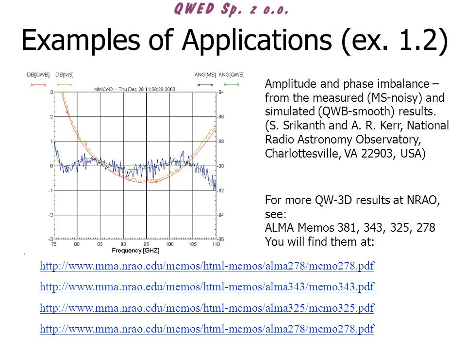 Examples of Applications (ex. 1.2) Amplitude and phase imbalance – from the measured (MS-noisy) and simulated (QWB-smooth) results. (S. Srikanth and A