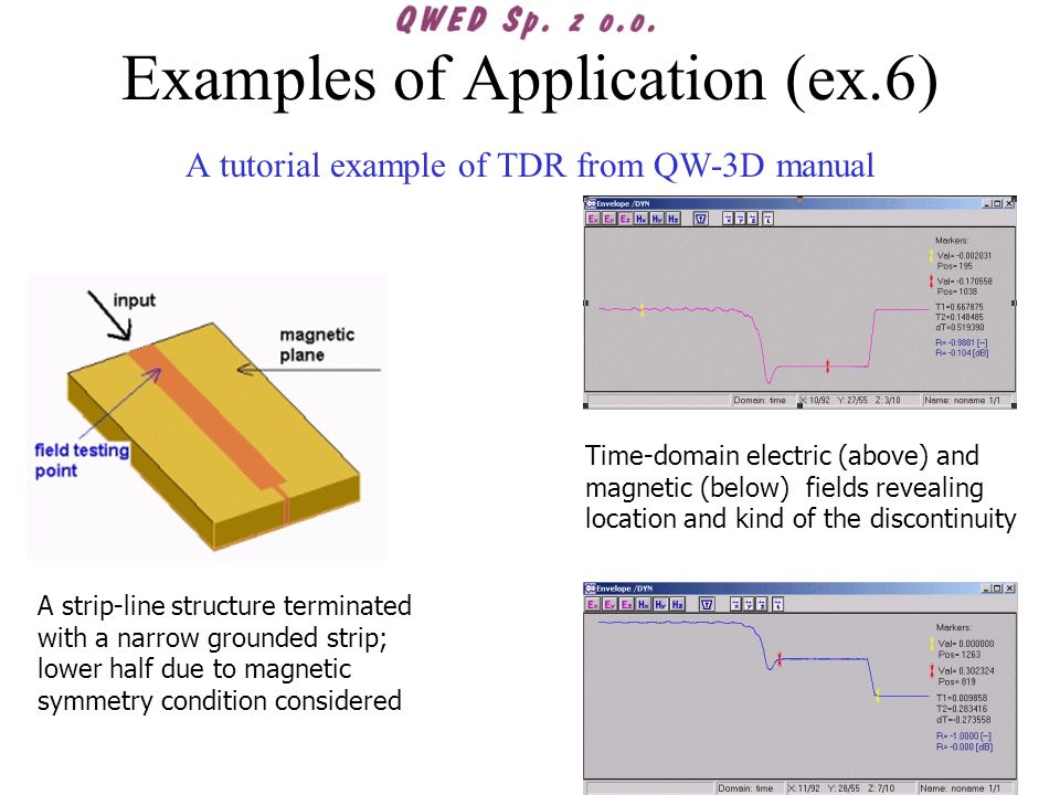 Examples of Application (ex.6) A tutorial example of TDR from QW-3D manual A strip-line structure terminated with a narrow grounded strip; lower half due to magnetic symmetry condition considered Time-domain electric (above) and magnetic (below) fields revealing location and kind of the discontinuity