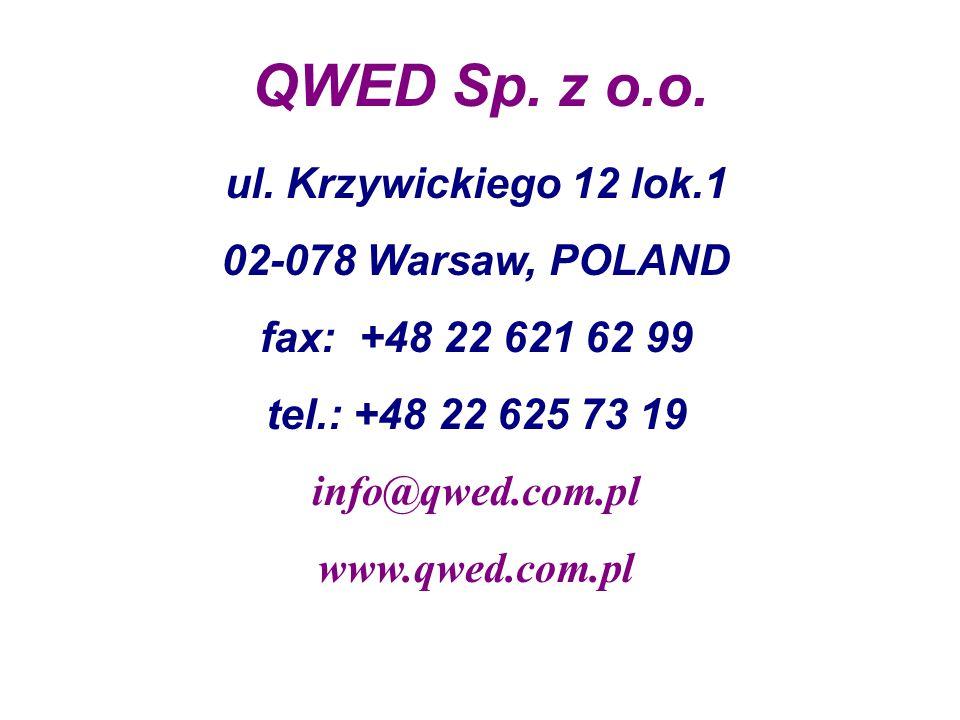 QWED Sp. z o.o. ul. Krzywickiego 12 lok.1 02-078 Warsaw, POLAND fax: +48 22 621 62 99 tel.: +48 22 625 73 19 info@qwed.com.pl www.qwed.com.pl