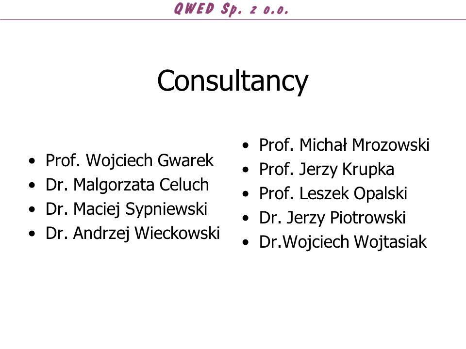 Consultancy Prof. Wojciech Gwarek Dr. Malgorzata Celuch Dr.