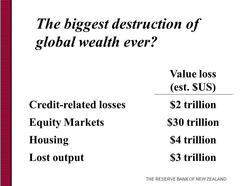 THE RESERVE BANK OF NEW ZEALAND The biggest destruction of global wealth ever.